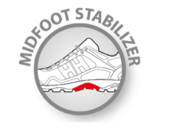 MIDFOOT STABILIZER
