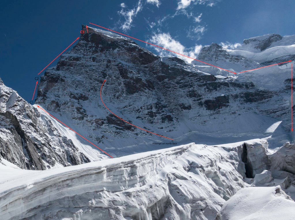 Villanueva and Rousseau's Himalaya's climbing route to the top
